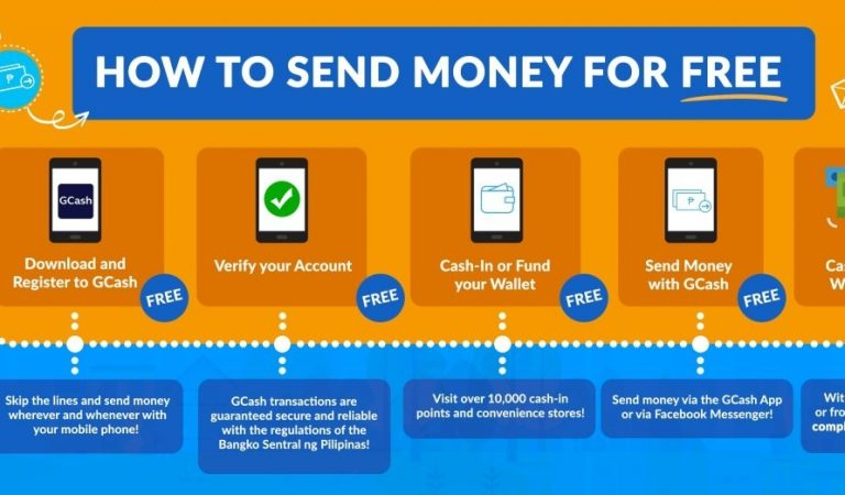 Why GCash Send Money is Safer Than Traditional Remittance