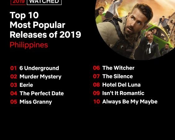 The Witcher, 6 Underground Top's Most Watched on Netflix