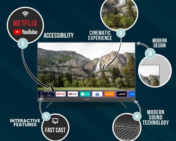 5 Reasons Why Owning an XTREME S Series Smart TV is a Right and Intelligent Choice