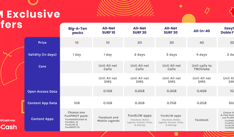 TM Exclusive Prepaid Load Promos on GCash – Now More Affordable!