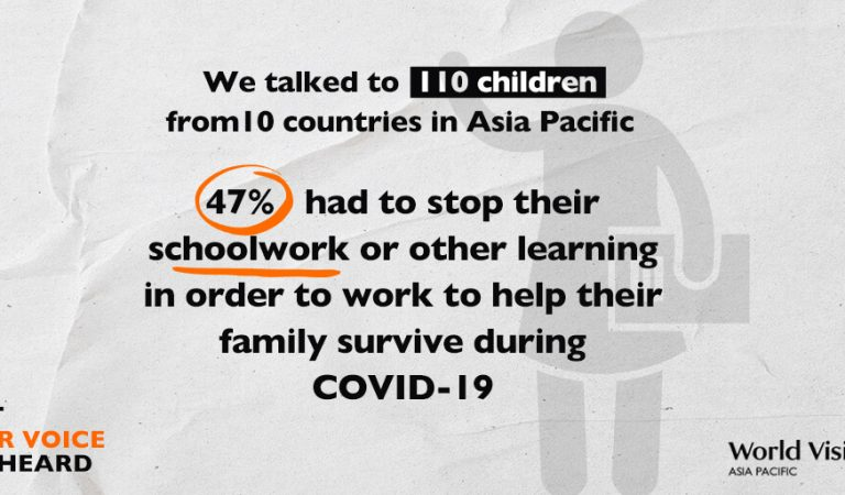 Children Speak Out Against Violence during COVID-19