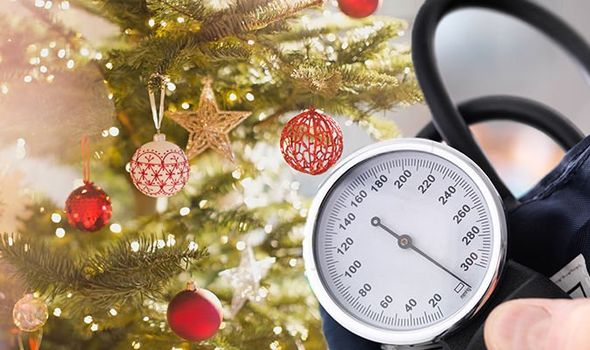 How To Protect Your Heart During The Holidays