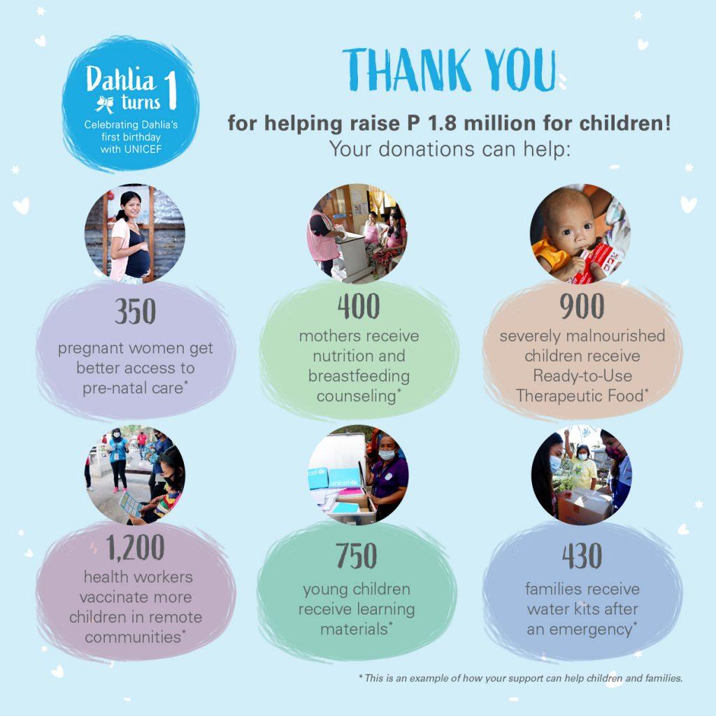 UNICEF Goodwill Ambassador