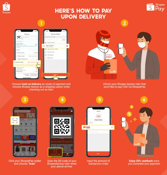 shopeepay scan to pay