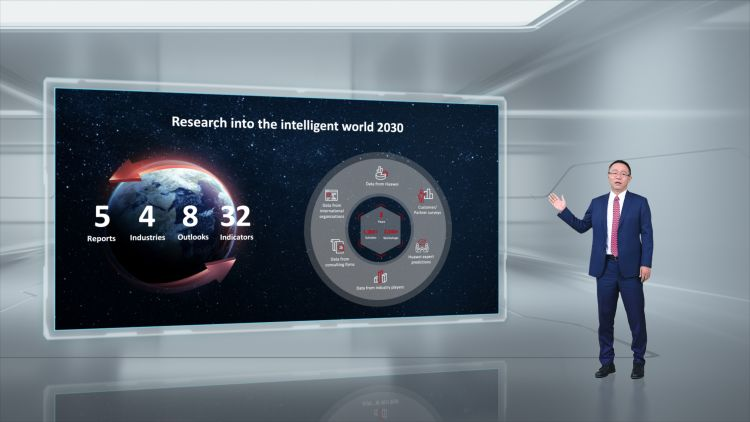 Intelligent World 2030