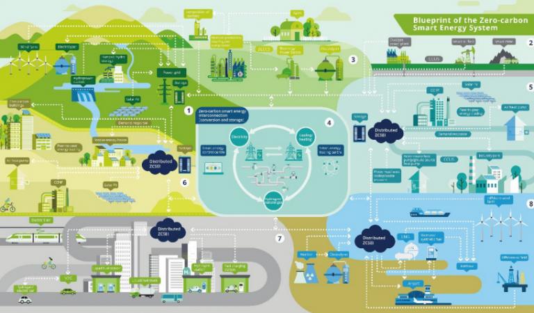 Huawei Energy Summit Focuses on Digital Energy, Powering the Low Carbon Era